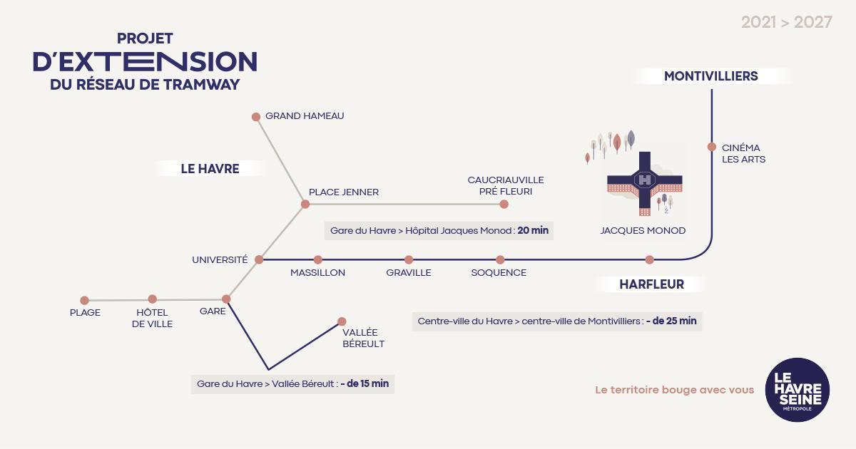 Projet d'extension du tramway - Trajectoire