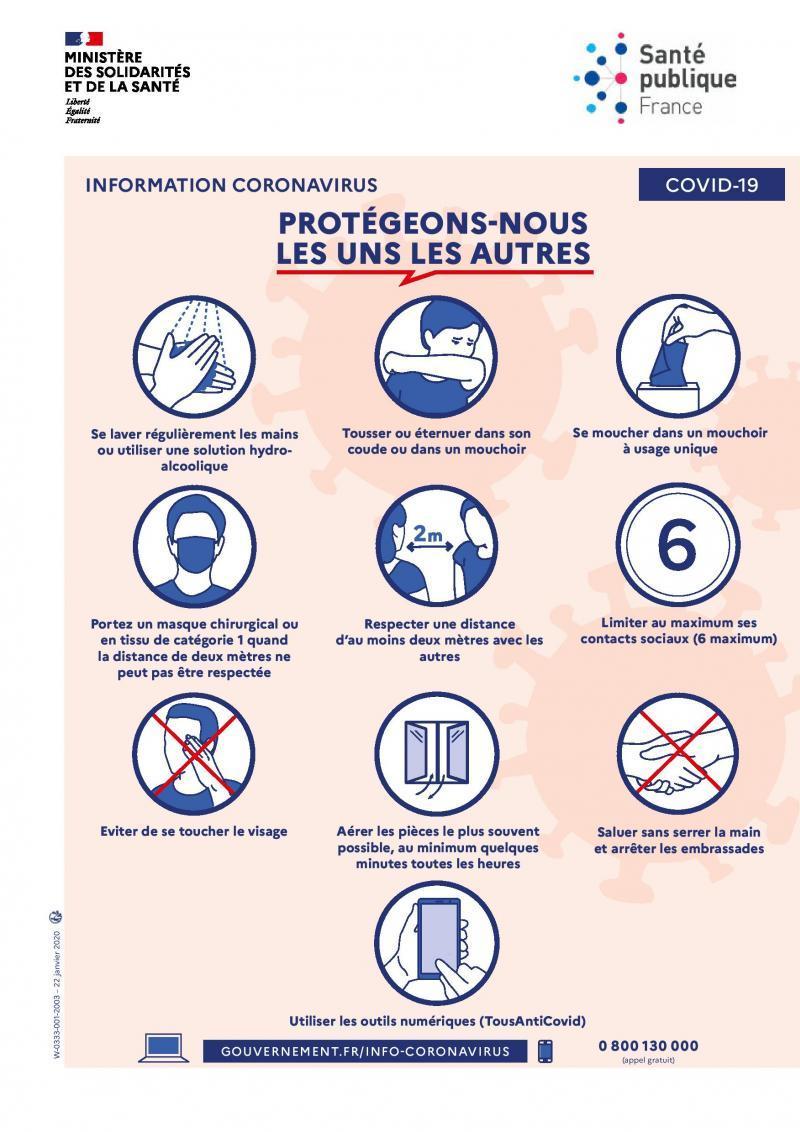 Covid- 19 : les gestes barrières à respecter pour limiter la transmission du virus